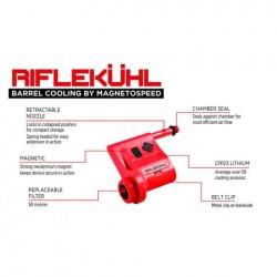 Ventilatore Magnetospeed Riflekuhl